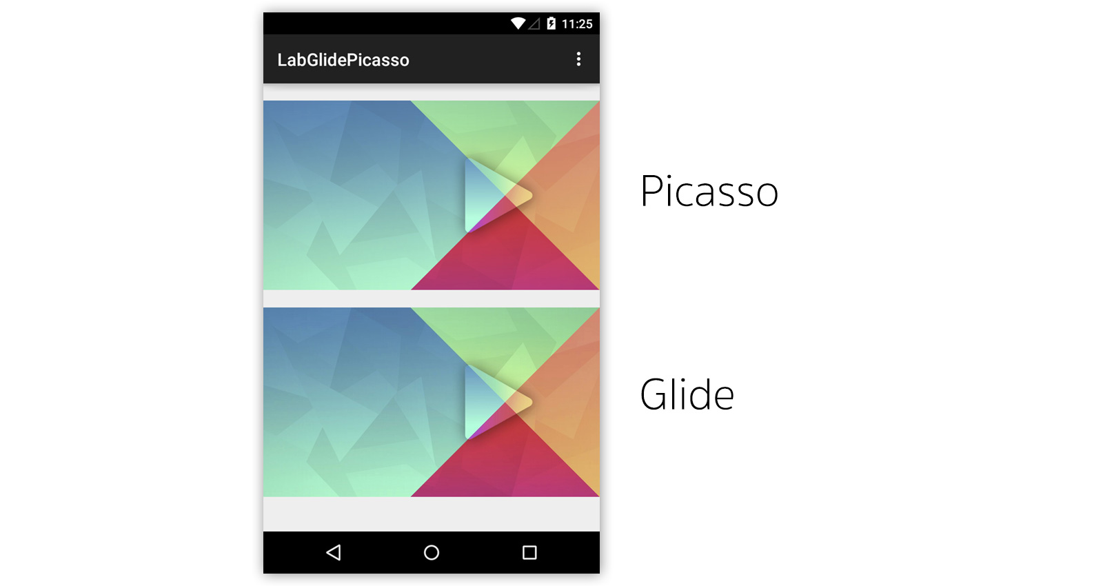 Introduction to Glide, Image Loader Library for Android, recommended