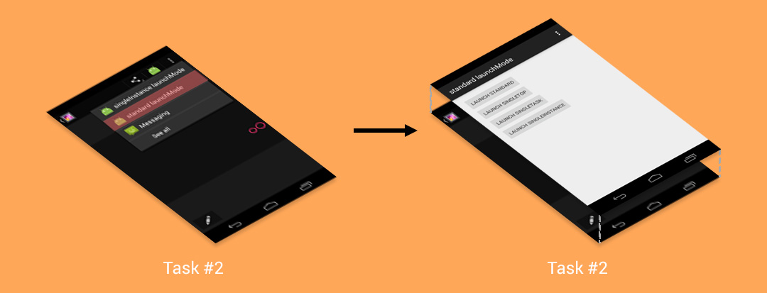 Understand Android Activity's launchMode: standard, singleTop